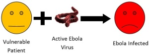Ebola_Infected