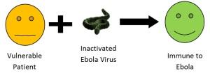 Ebola_Vaccination