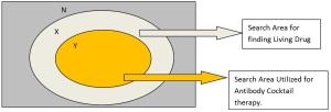 Ven_diagram